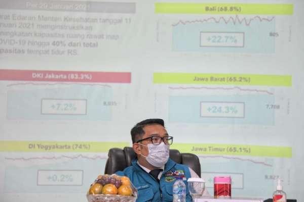 Setelah Obat dan Vitamin, Gubernur Jabar Siapkan Oksigen Gratis untuk Pasien Isoman
